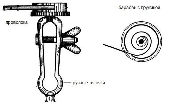 Как сделать пружины своими руками?