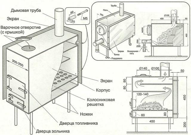 Печь на древесном газу своими руками