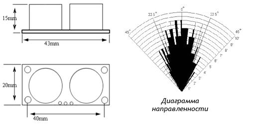 Колесный измеритель расстояния (курвиметр) на Ардуино своими руками