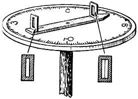 Самодельный угломер из транспортира своими руками