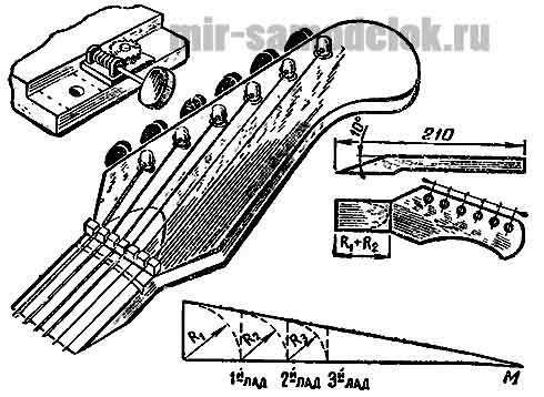 Необыкновенная электрогитара своими руками