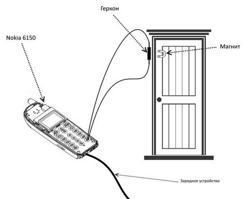 gsm-сигнализации на даче своими руками