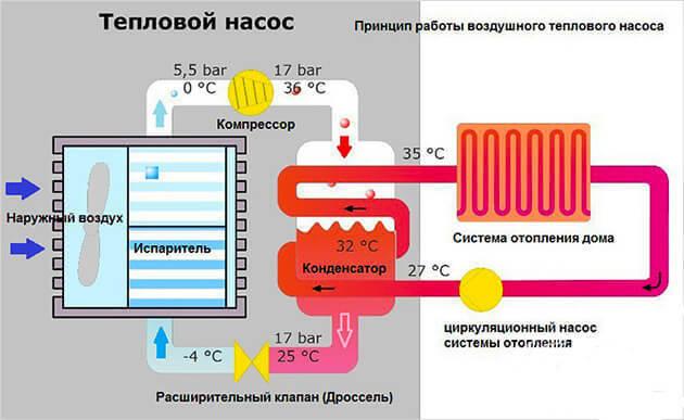 Насос, перекачивающий воду при помощи тепловой энергии, своими руками