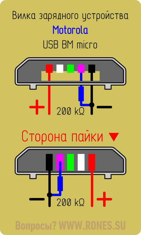 Аварийная usb-зарядка своими руками