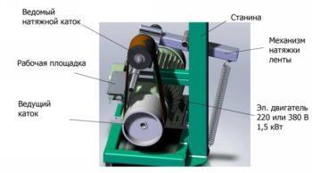 Ленточная-шлифовальная машина для ножеделов своими руками