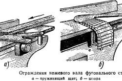 Защита для фуганка своими руками