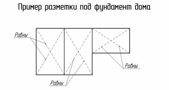 Как своими руками сделать фундамент