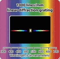 Спектроанализатор в прозрачном корпусе своими руками