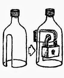 Кодовый замок для бутылок своими руками