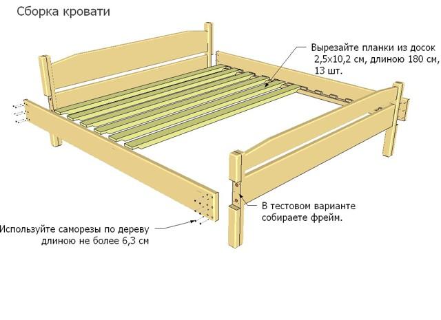 Как изготовить кровать бэтмобиль своими руками