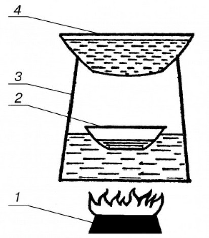 Простейший дистиллятор своими руками