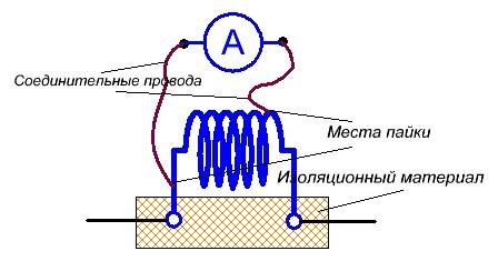 Амперметр своими руками