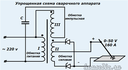 Сварка из электромотора своими руками