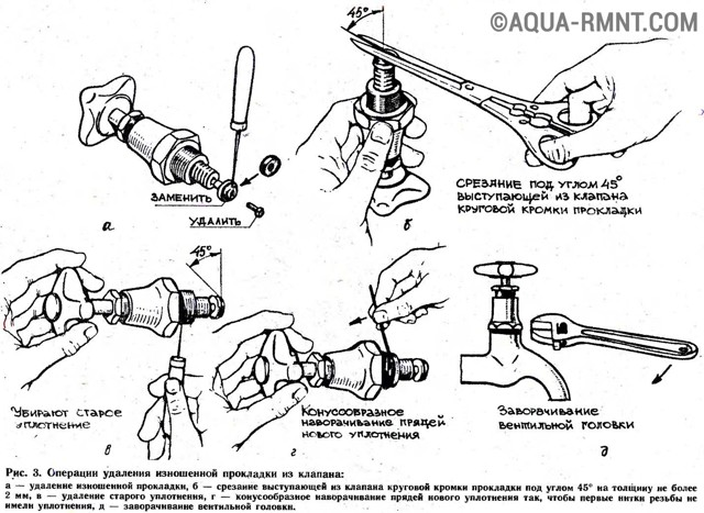 Быстрый ремонт кран буксы своими руками