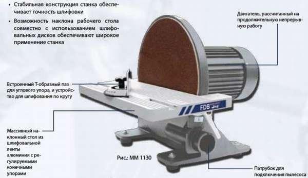 Осцилляционно-шпиндельный шлифовальный станок своими руками