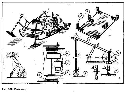 Как сделать повозку на шасси шагохода своими руками!