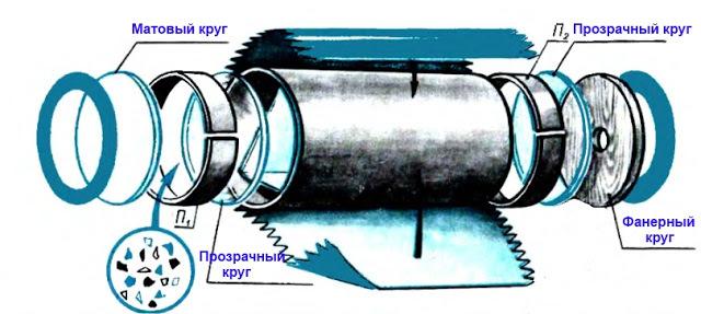 Калейдоскоп-талейдоскоп своими руками