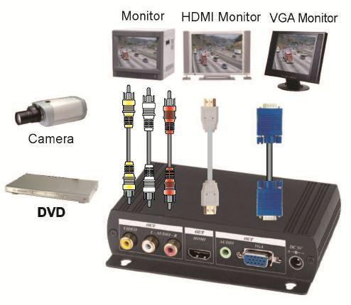 Моддинг монитора и вебкамеры своими руками