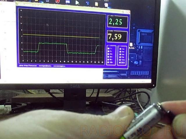 Цифровой осциллограф  своими руками