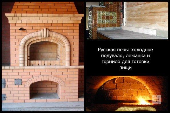 Русская печь своими руками
