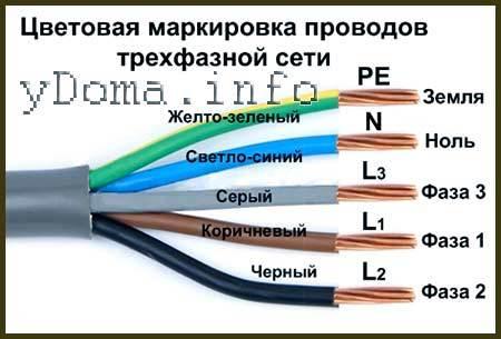 Пробник электрических цепей своими руками!