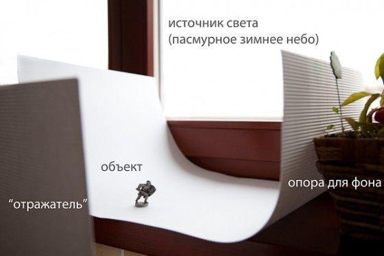 Фотобокс для предметной фотосъемки своими руками