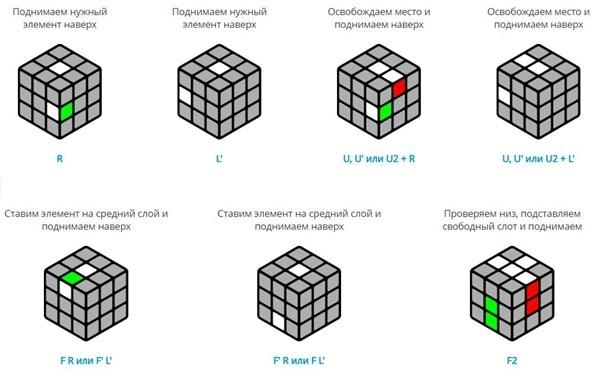 Кубик Рубика 3Х3 на неодимовых магнитах своими руками