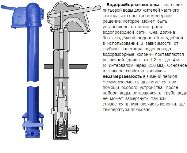 Защита водоразборной колонки от замерзания своими руками