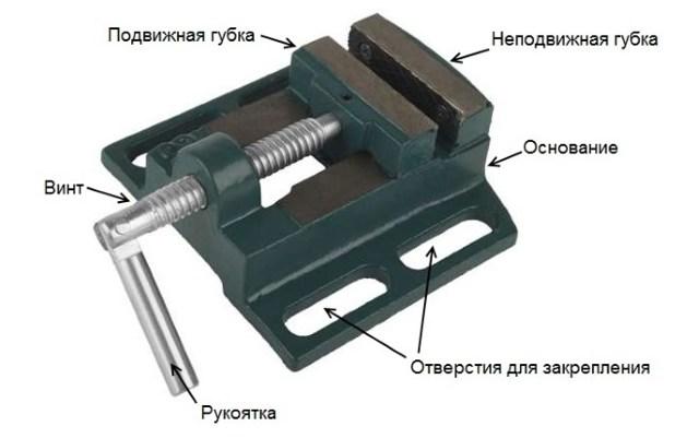 Насадка для тисков - накаточный станок своими руками