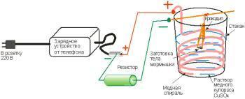Как сделать вольфрамовые мормышки для наноджига своими руками