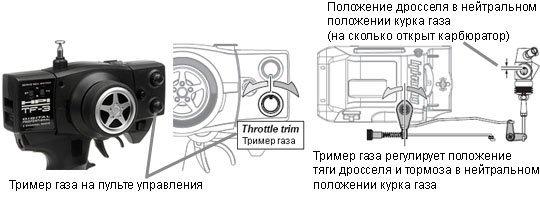 Катер на нитродвигателе своими руками