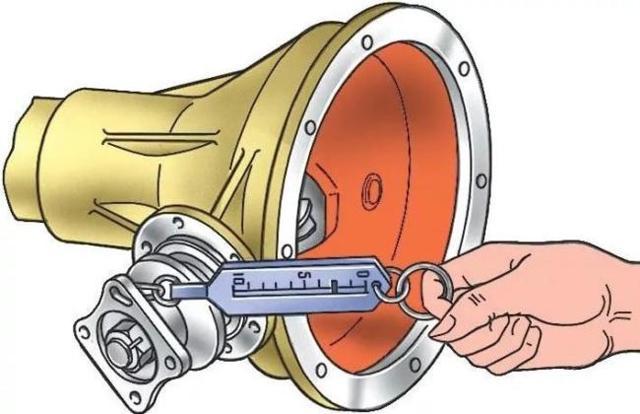 Динамометрический ключ своими руками