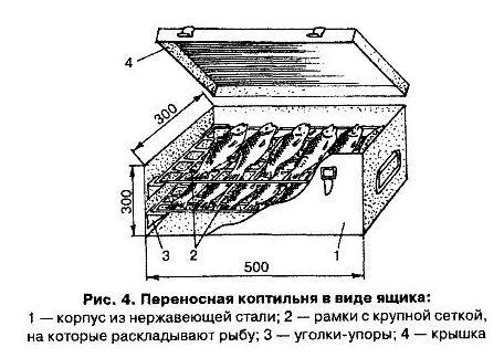 Коптильня из металла своими руками