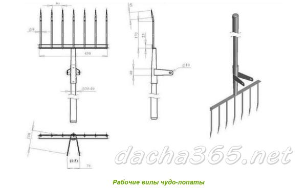 Чудо-копалка или супер лопата своими руками, несколько конструкций + испытание