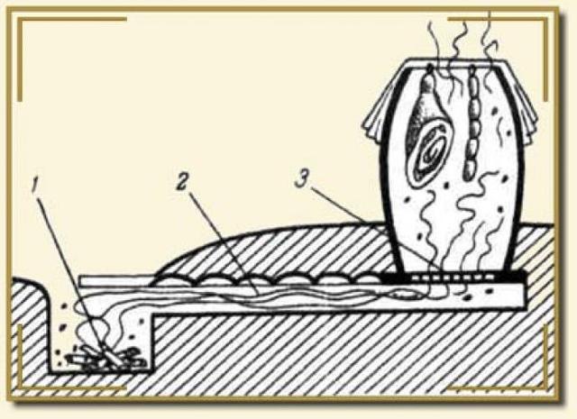 Коптильня горячего копчения+гриль своими руками